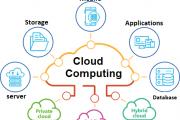 کارایی رایانش ابری (قسمت اول)